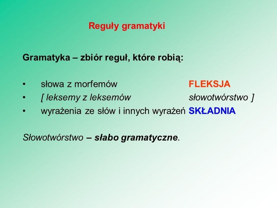 Reguły gramatyki Gramatyka – zbiór reguł, które robią: słowa z morfemów FLEKSJA. [ leksemy z leksemów słowotwórstwo ]